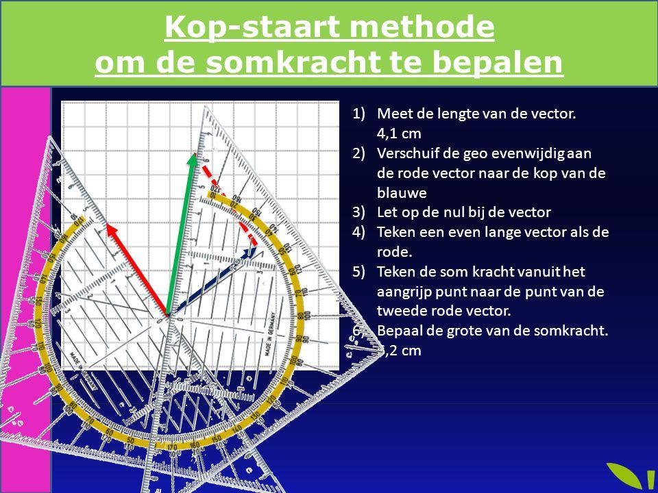 Kop staart meth Kop-staart methode om de somkracht te bepalen 1)Meet de lengte van de vector. 4,1 cm 2)Verschuif de geo evenwijdig aan de rode vector