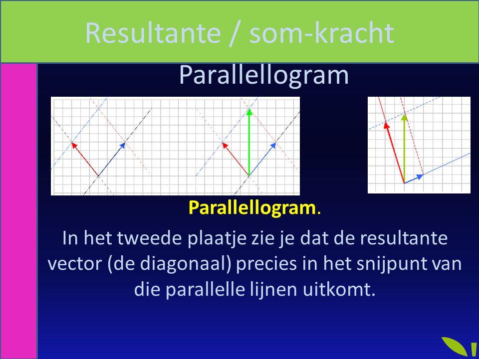 Parallellogram Parallellogram. In het tweede plaatje zie je dat de resultante vector (de diagonaal) precies in het snijpunt van die parallelle lijnen