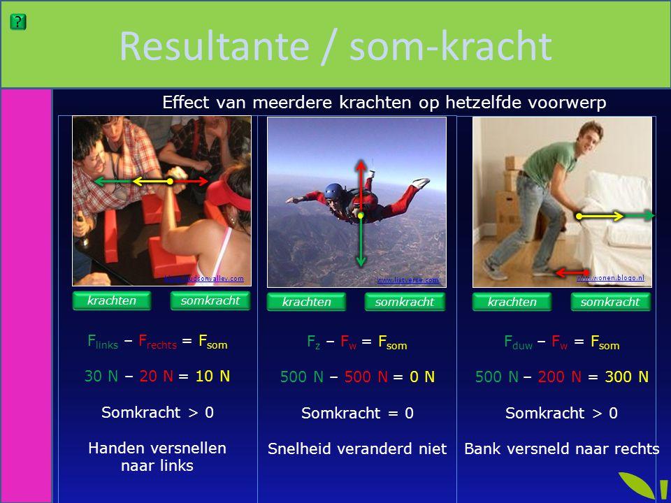 Effect van meerdere krachten op hetzelfde voorwerp www.wonen.blogo.nl blogs.hudsonvalley.com www.listverse.com krachtensomkracht krachtensomkrachtkrac