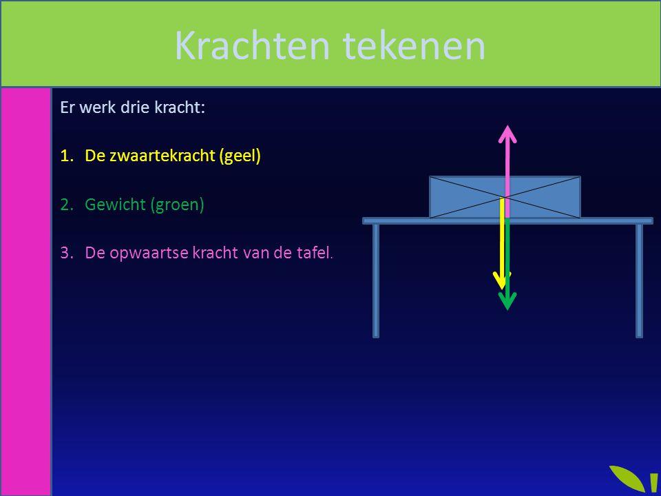 Er werk drie kracht: 1.De zwaartekracht (geel) 2.Gewicht (groen) 3.De opwaartse kracht van de tafel. Krachten tekenen