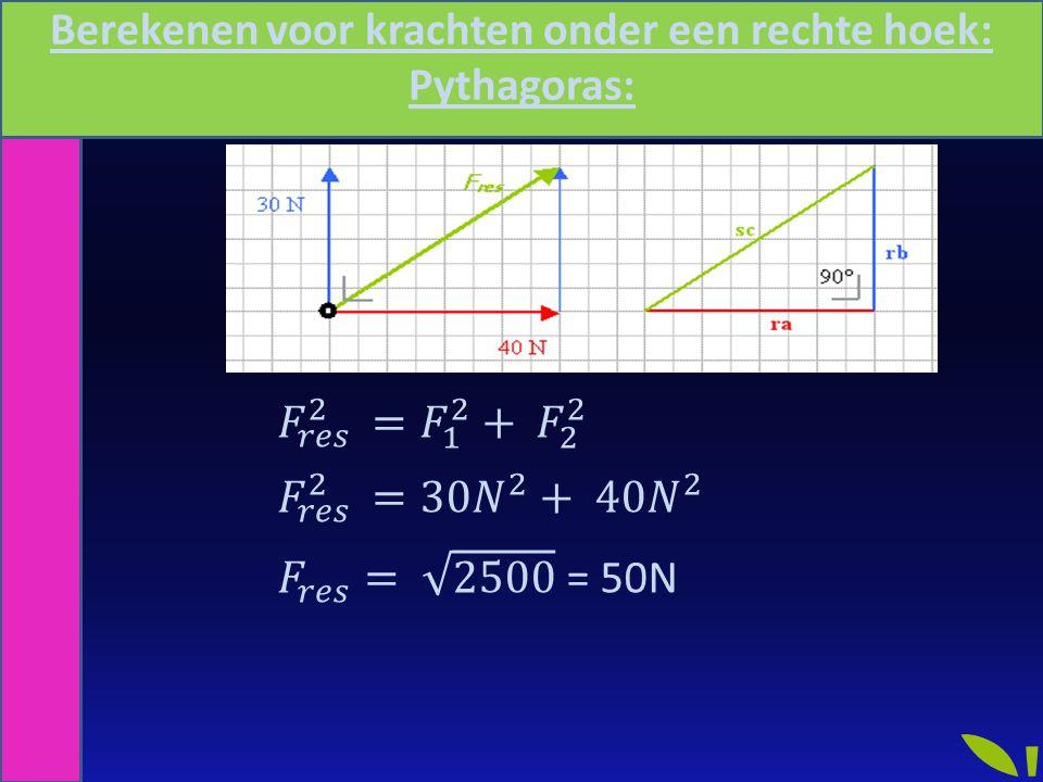 Berekenen voor krachten onder een rechte hoek: Pythagoras: