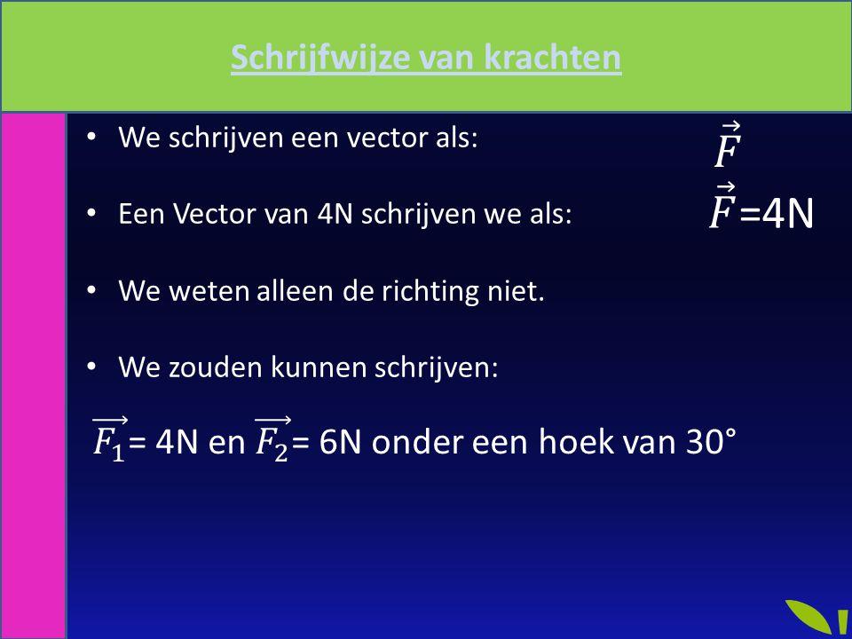 We schrijven een vector als: Een Vector van 4N schrijven we als: We weten alleen de richting niet. We zouden kunnen schrijven: Schrijfwijze van kracht