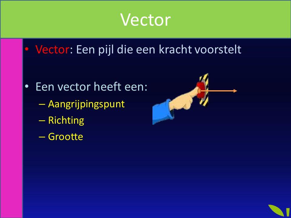 Vector: Een pijl die een kracht voorstelt Een vector heeft een: – Aangrijpingspunt – Richting – Grootte Vector