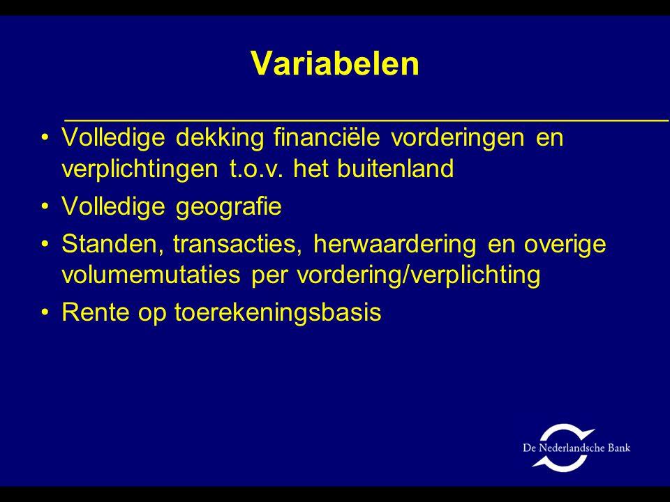 Variabelen Volledige dekking financiële vorderingen en verplichtingen t.o.v.