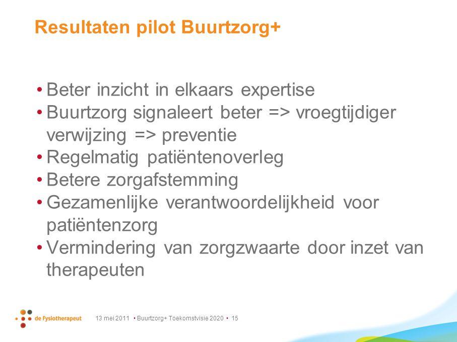13 mei 2011 Buurtzorg+ Toekomstvisie 2020 15 Resultaten pilot Buurtzorg+ Beter inzicht in elkaars expertise Buurtzorg signaleert beter => vroegtijdige