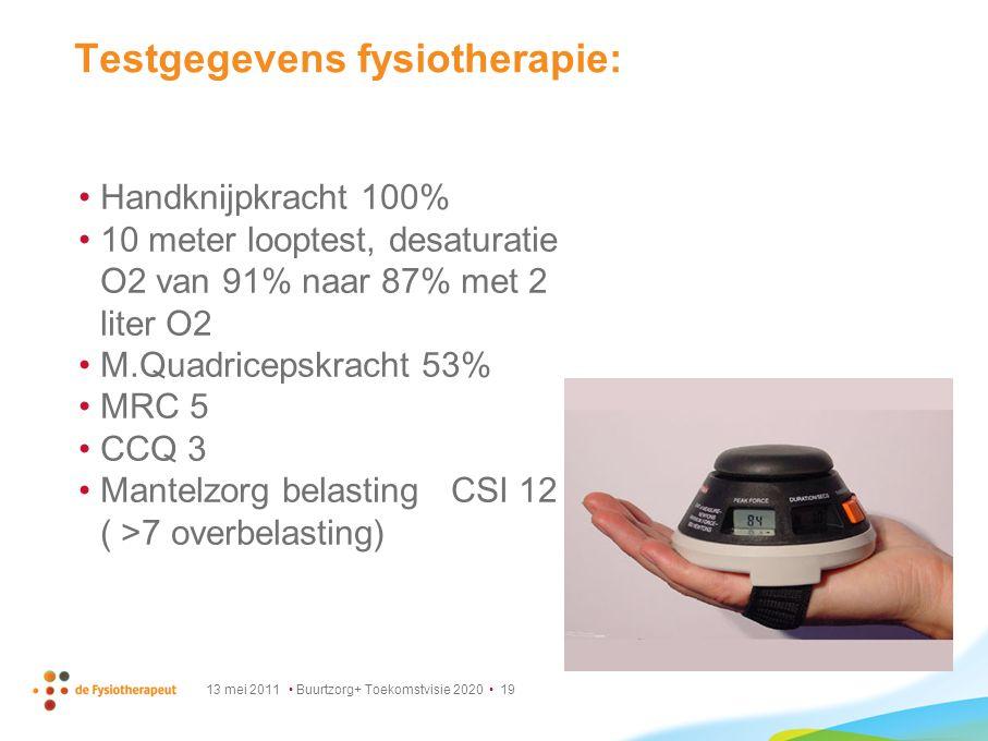 13 mei 2011 Buurtzorg+ Toekomstvisie 2020 19 Testgegevens fysiotherapie: Handknijpkracht 100% 10 meter looptest, desaturatie O2 van 91% naar 87% met 2