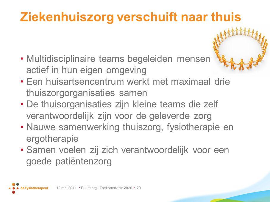 13 mei 2011 Buurtzorg+ Toekomstvisie 2020 29 Ziekenhuiszorg verschuift naar thuis Multidisciplinaire teams begeleiden mensen actief in hun eigen omgev