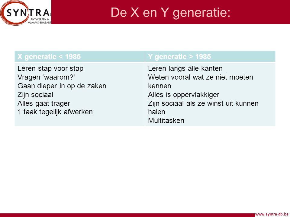 www.syntra-ab.be De X en Y generatie: X generatie < 1985Y generatie > 1985 Leren stap voor stap Vragen 'waarom?' Gaan dieper in op de zaken Zijn socia