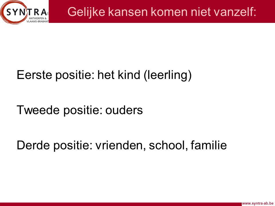 www.syntra-ab.be Gelijke kansen komen niet vanzelf: Eerste positie: het kind (leerling) Tweede positie: ouders Derde positie: vrienden, school, famili