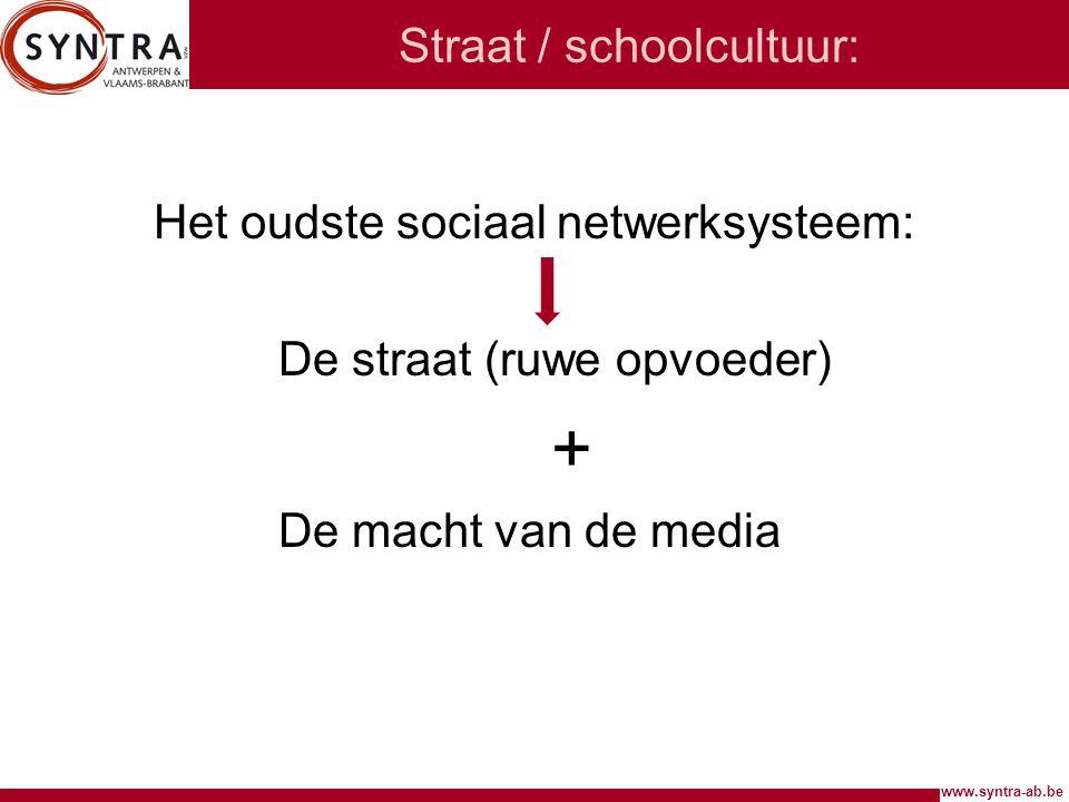 www.syntra-ab.be Straat / schoolcultuur: Het oudste sociaal netwerksysteem: De straat (ruwe opvoeder) + De macht van de media