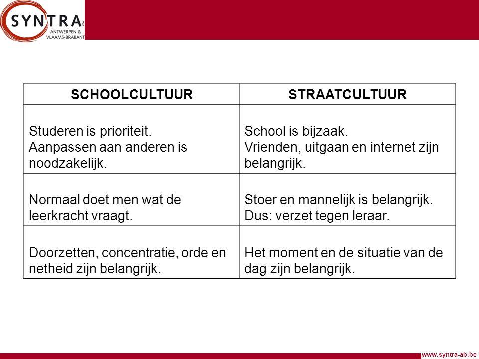www.syntra-ab.be SCHOOLCULTUURSTRAATCULTUUR Studeren is prioriteit. Aanpassen aan anderen is noodzakelijk. School is bijzaak. Vrienden, uitgaan en int