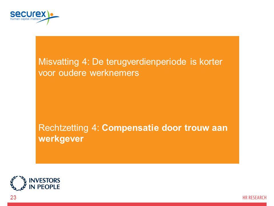 Misvatting 4: De terugverdienperiode is korter voor oudere werknemers Rechtzetting 4: Compensatie door trouw aan werkgever 23