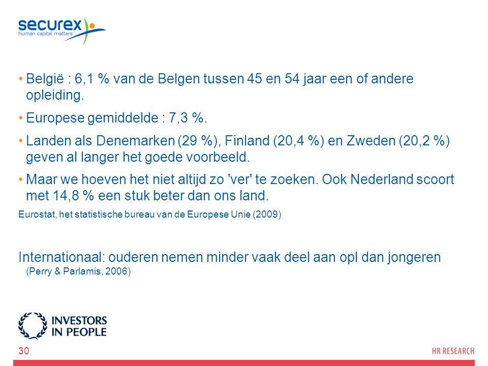 België : 6,1 % van de Belgen tussen 45 en 54 jaar een of andere opleiding. Europese gemiddelde : 7,3 %. Landen als Denemarken (29 %), Finland (20,4 %)