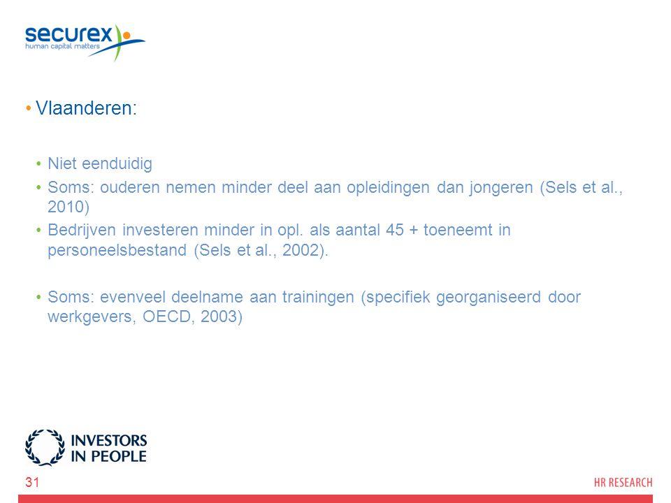 Vlaanderen: Niet eenduidig Soms: ouderen nemen minder deel aan opleidingen dan jongeren (Sels et al., 2010) Bedrijven investeren minder in opl. als aa