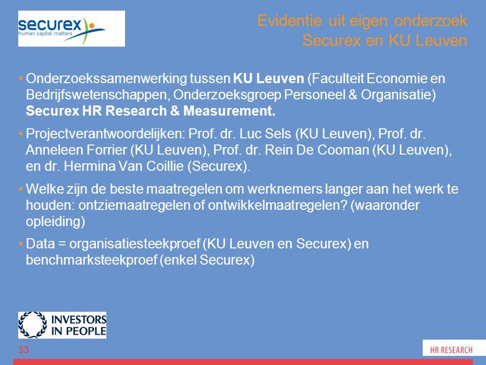 Evidentie uit eigen onderzoek Securex en KU Leuven Onderzoekssamenwerking tussen KU Leuven (Faculteit Economie en Bedrijfswetenschappen, Onderzoeksgroep Personeel & Organisatie) Securex HR Research & Measurement.