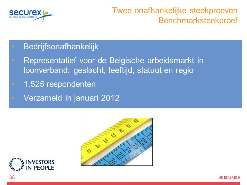 Twee onafhankelijke steekproeven Benchmarksteekproef 35 Bedrijfsonafhankelijk Representatief voor de Belgische arbeidsmarkt in loonverband: geslacht, leeftijd, statuut en regio 1.525 respondenten Verzameld in januari 2012