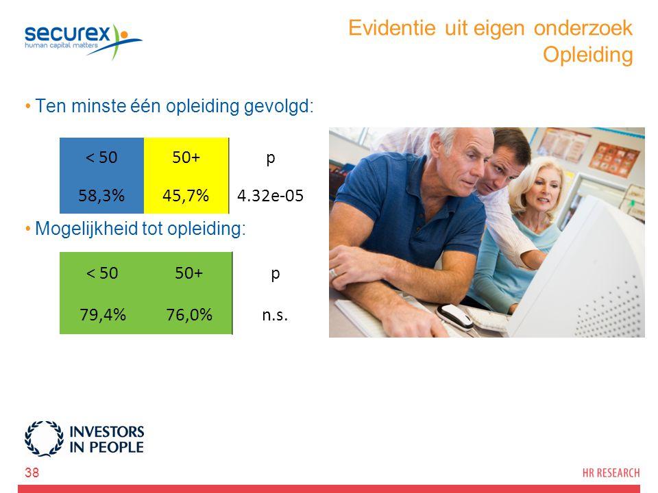 Evidentie uit eigen onderzoek Opleiding Ten minste één opleiding gevolgd: Mogelijkheid tot opleiding: 38 < 5050+p 58,3%45,7%4.32e-05 < 5050+p 79,4%76,0%n.s.