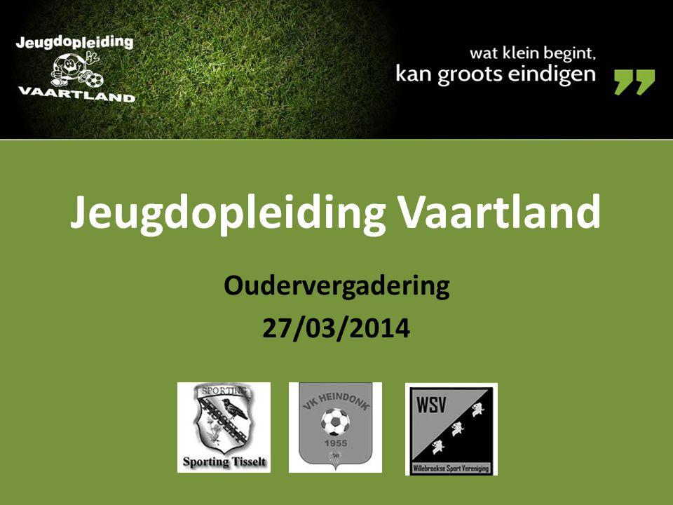 Agenda Welkom Deel 1: Jeugdhervormingen KBVB/VFV Deel 2: JOV historiek Deel 3: JOV seizoen 2014-2015 1 ste Vaartlanddag Vragen
