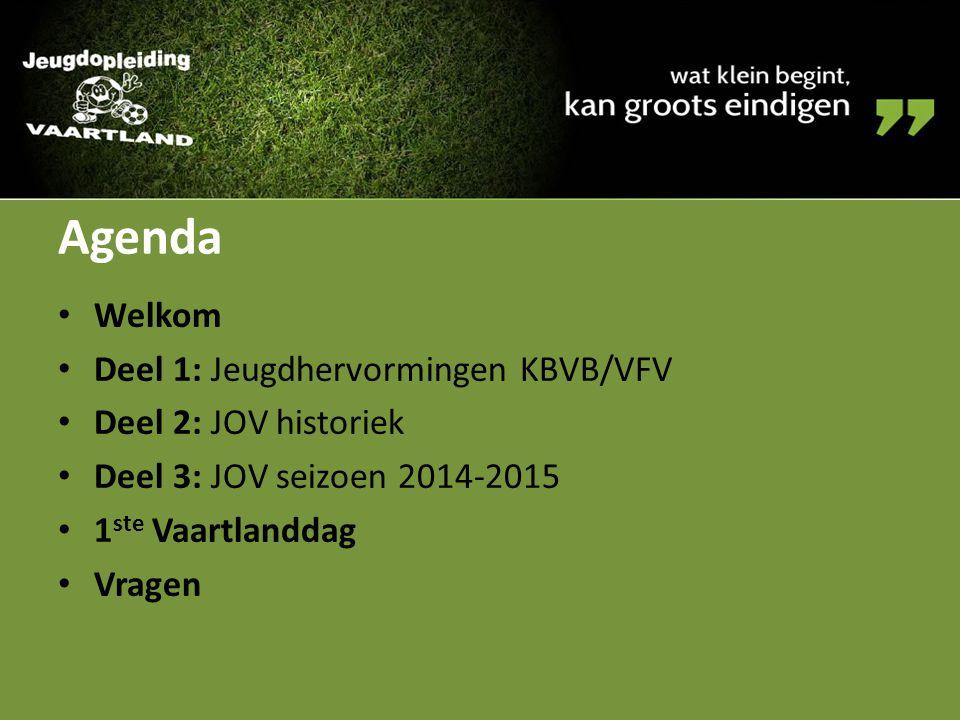 Voorlopig voorstel seizoen 2014-2015 U6: geen ploegen (2vs2) U7: 4 ploegen U8: 4 ploegen U9: 4 ploegen U10: 3 ploegen U11: 2 ploegen U12: 2 ploegen U13: 1 ploeg U15: 2 ploegen U17: 1 ploeg U21: 1 ploeg