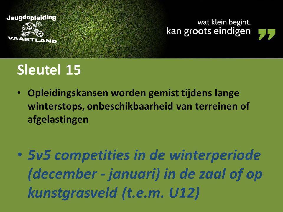 Sleutel 15 Opleidingskansen worden gemist tijdens lange winterstops, onbeschikbaarheid van terreinen of afgelastingen 5v5 competities in de winterperi