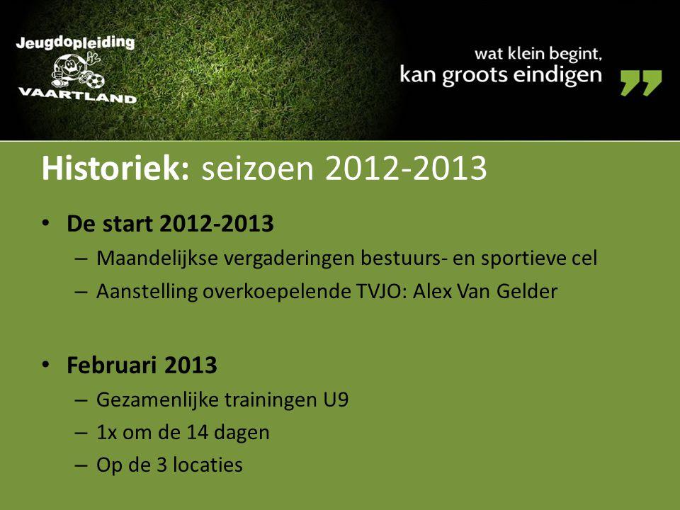Historiek: seizoen 2012-2013 De start 2012-2013 – Maandelijkse vergaderingen bestuurs- en sportieve cel – Aanstelling overkoepelende TVJO: Alex Van Ge