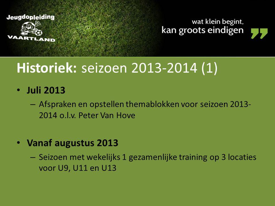 Historiek: seizoen 2013-2014 (1) Juli 2013 – Afspraken en opstellen themablokken voor seizoen 2013- 2014 o.l.v. Peter Van Hove Vanaf augustus 2013 – S