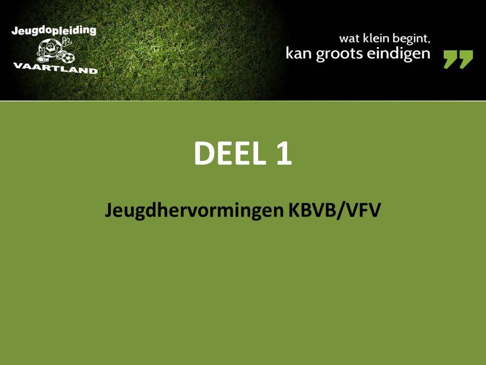 Historiek: seizoen 2013-2014 (1) Juli 2013 – Afspraken en opstellen themablokken voor seizoen 2013- 2014 o.l.v.
