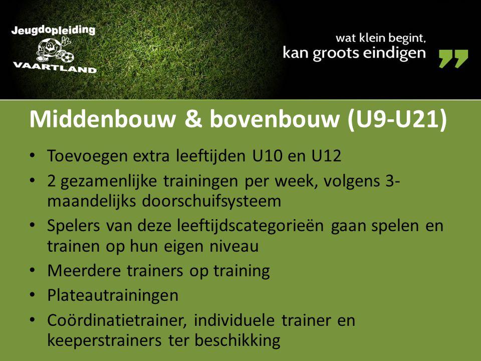 Middenbouw & bovenbouw (U9-U21) Toevoegen extra leeftijden U10 en U12 2 gezamenlijke trainingen per week, volgens 3- maandelijks doorschuifsysteem Spe