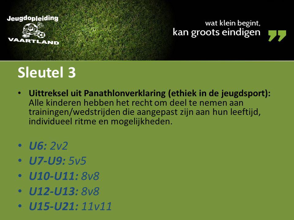 Sleutel 3 Uittreksel uit Panathlonverklaring (ethiek in de jeugdsport): Alle kinderen hebben het recht om deel te nemen aan trainingen/wedstrijden die