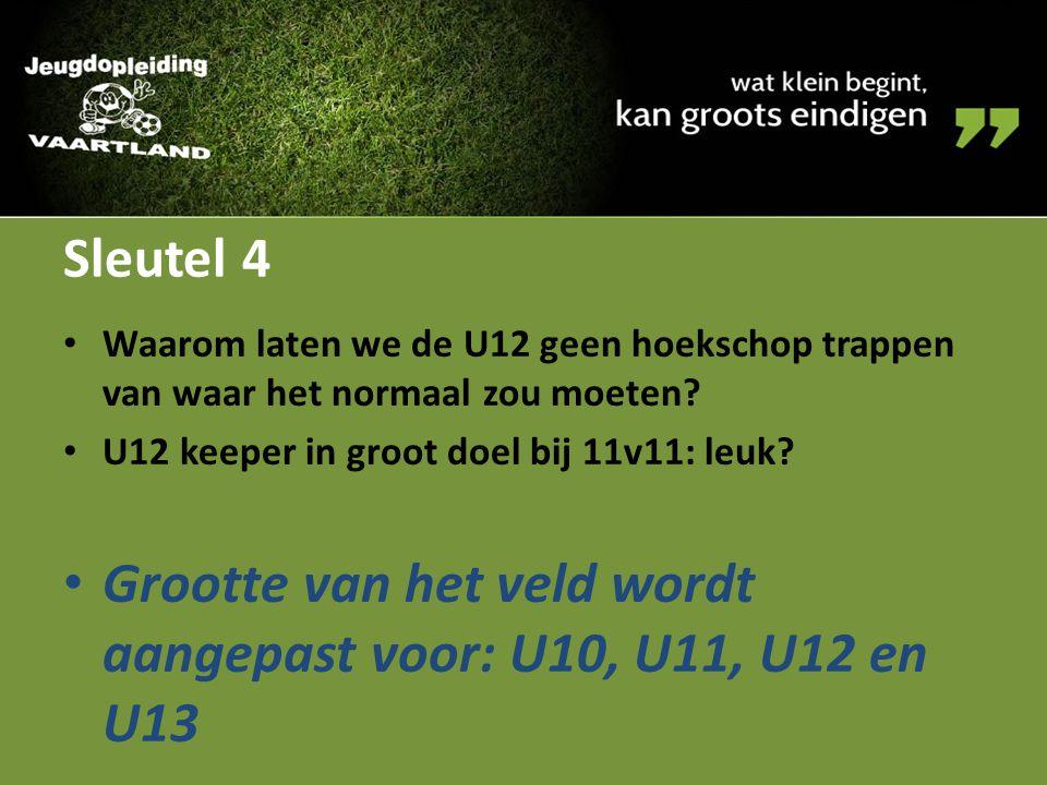 Sleutel 4 Waarom laten we de U12 geen hoekschop trappen van waar het normaal zou moeten? U12 keeper in groot doel bij 11v11: leuk? Grootte van het vel
