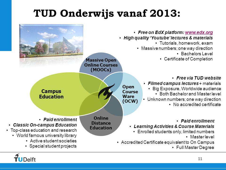 11 TUD Onderwijs vanaf 2013: Massive Open Online Courses (MOOCs) Open Course Ware (OCW) Online Distance Education Campus Education Free on EdX platfor