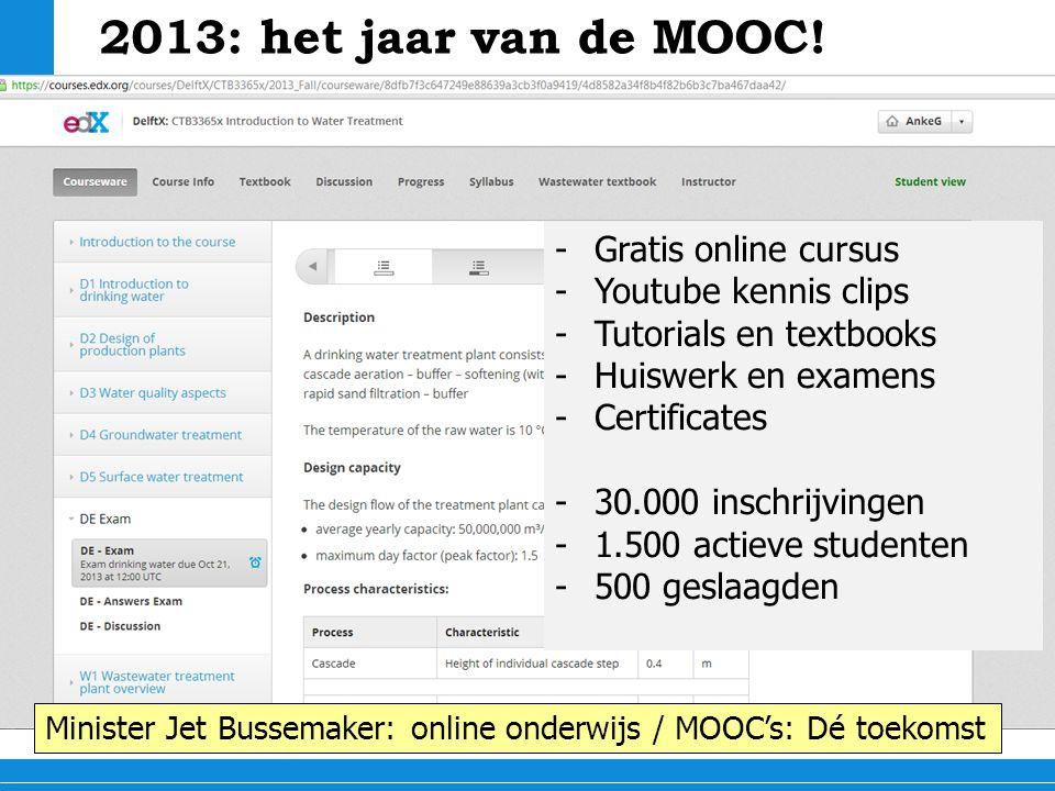 12 2013: het jaar van de MOOC! -Gratis online cursus -Youtube kennis clips -Tutorials en textbooks -Huiswerk en examens -Certificates -30.000 inschrij