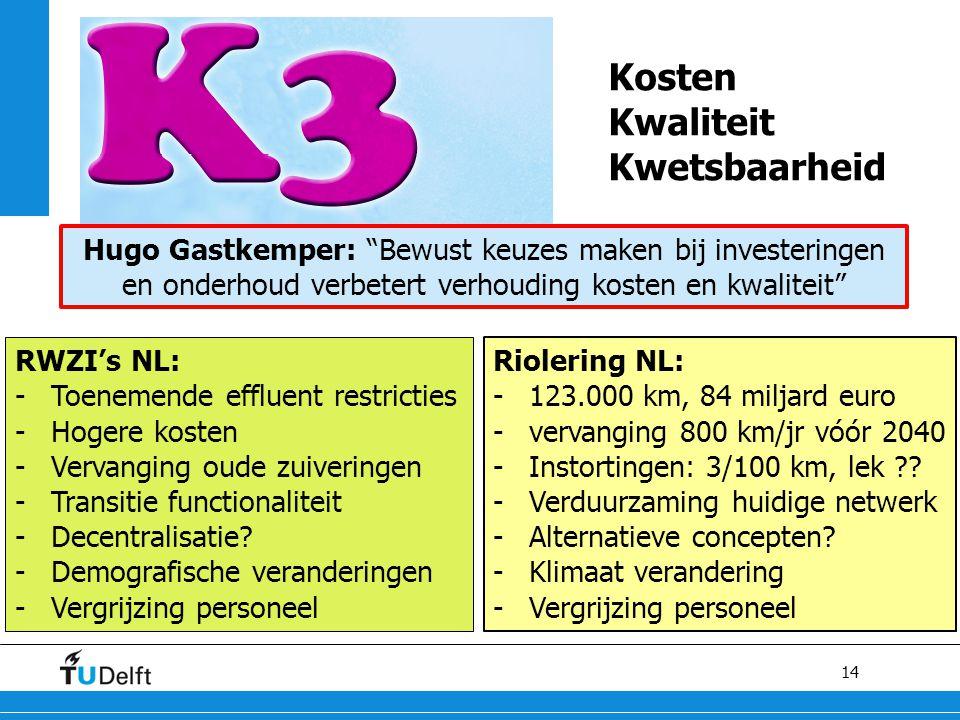 14 Riolering NL: -123.000 km, 84 miljard euro -vervanging 800 km/jr vóór 2040 -Instortingen: 3/100 km, lek ?? -Verduurzaming huidige netwerk -Alternat