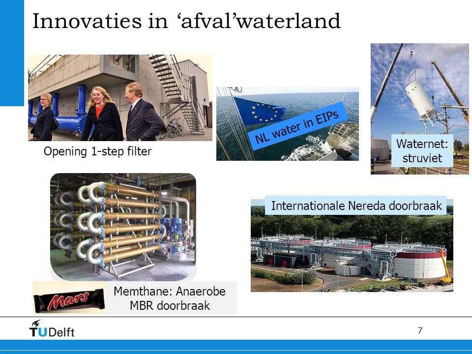 7 Innovaties in 'afval'waterland Opening 1-step filter Internationale Nereda doorbraak Memthane: Anaerobe MBR doorbraak NL water in EIPs Waternet: str