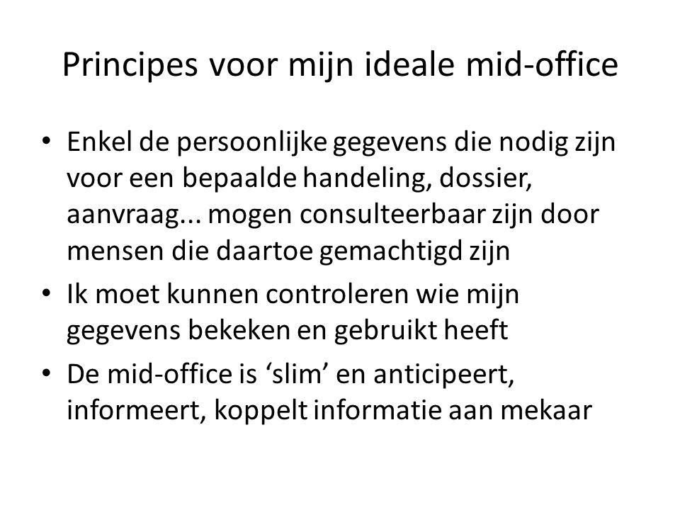 Principes voor mijn ideale mid-office Enkel de persoonlijke gegevens die nodig zijn voor een bepaalde handeling, dossier, aanvraag...