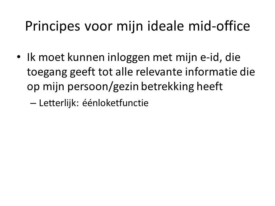 Principes voor mijn ideale mid-office Ik moet kunnen inloggen met mijn e-id, die toegang geeft tot alle relevante informatie die op mijn persoon/gezin betrekking heeft – Letterlijk: éénloketfunctie