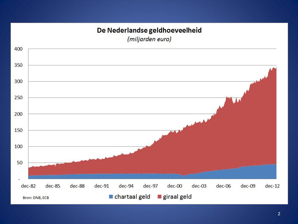 Friedrich Hayek (Nobelprijs 1974): de geestelijke vader van het private geld History is largely inflation engineered by government Friedrich Hayek, Denationalization of Money (1990) 43
