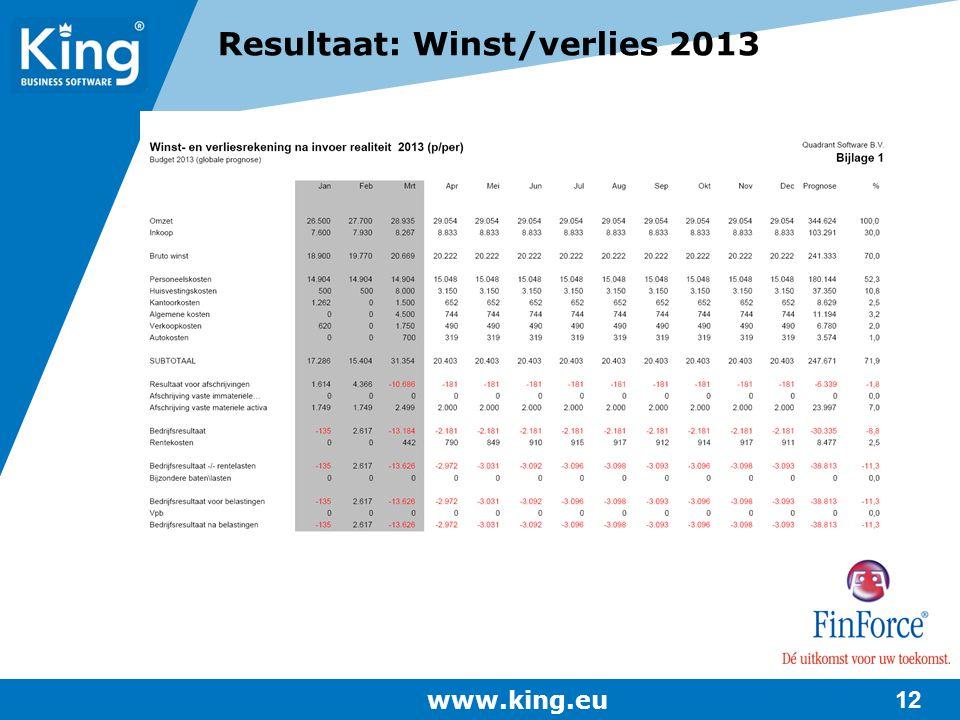 www.king.eu 12 Resultaat: Winst/verlies 2013
