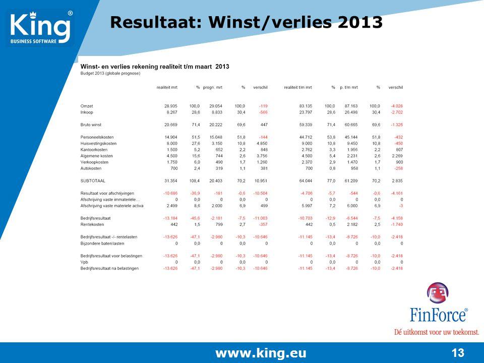 www.king.eu 13 Resultaat: Winst/verlies 2013