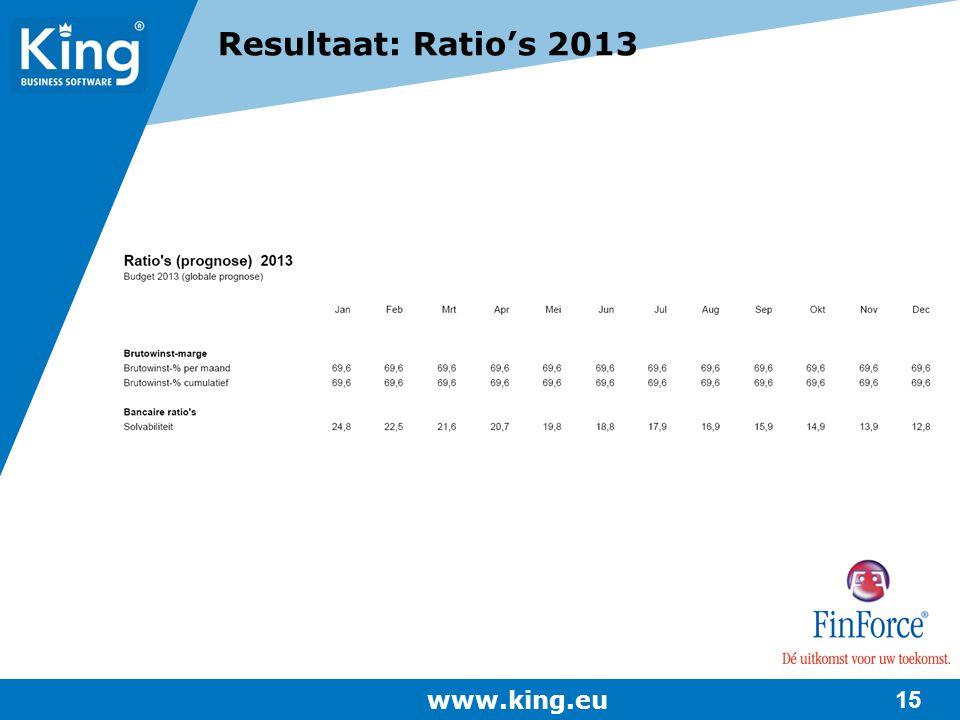 www.king.eu 15 Resultaat: Ratio's 2013