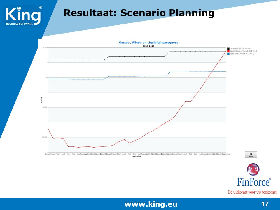 www.king.eu 18 Resultaat: Scenario Planning
