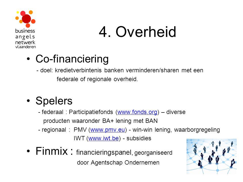 4. Overheid Co-financiering - doel: kredietverbintenis banken verminderen/sharen met een federale of regionale overheid. Spelers - federaal : Particip