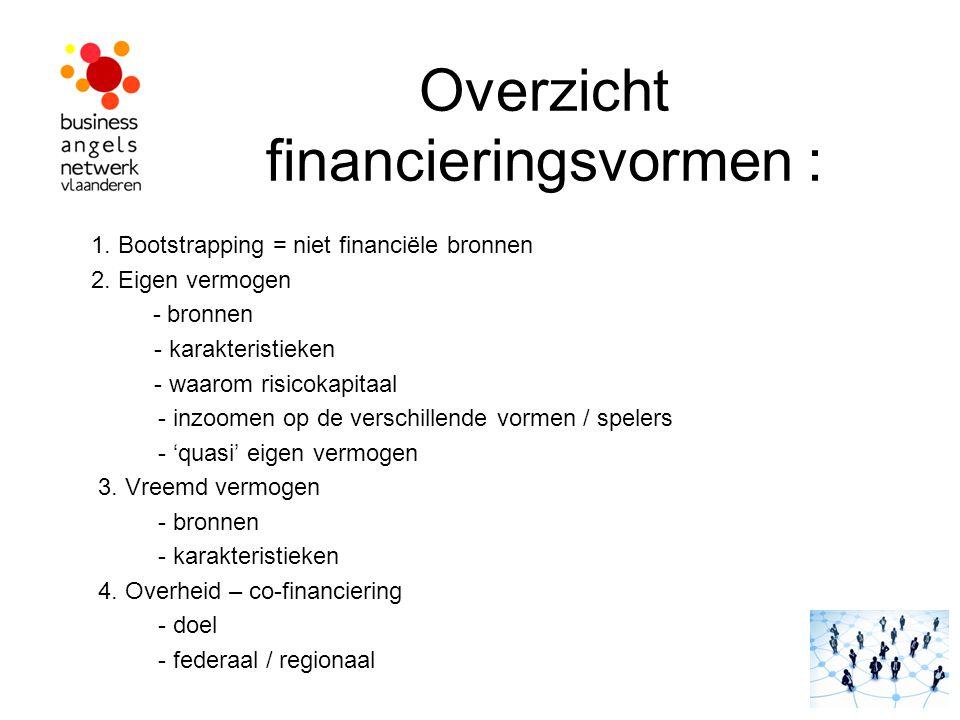 Overzicht financieringsvormen : 1. Bootstrapping = niet financiële bronnen 2. Eigen vermogen - bronnen - karakteristieken - waarom risicokapitaal - in