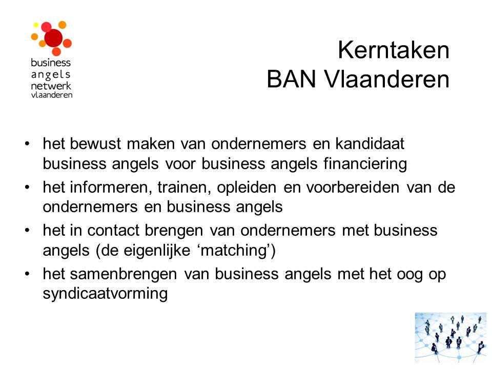 Kerntaken BAN Vlaanderen het bewust maken van ondernemers en kandidaat business angels voor business angels financiering het informeren, trainen, ople
