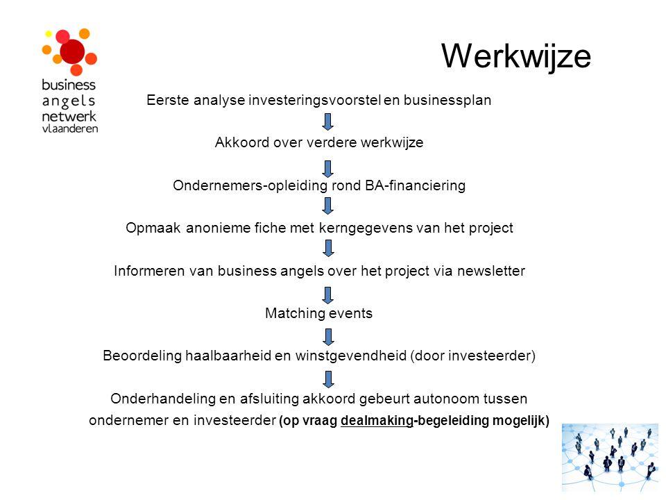 Eerste analyse investeringsvoorstel en businessplan Akkoord over verdere werkwijze Ondernemers-opleiding rond BA-financiering Opmaak anonieme fiche me
