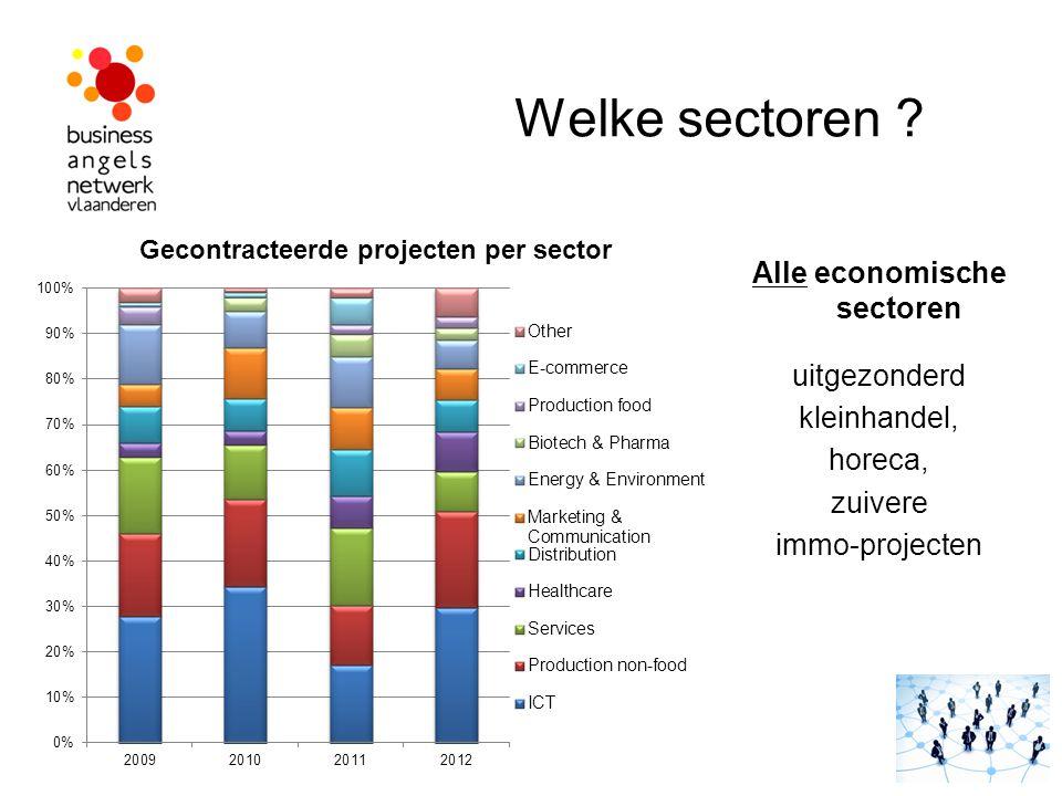 Welke sectoren ? Alle economische sectoren uitgezonderd kleinhandel, horeca, zuivere immo-projecten