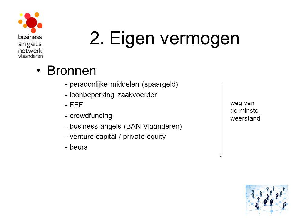 2. Eigen vermogen Bronnen - persoonlijke middelen (spaargeld) - loonbeperking zaakvoerder - FFF - crowdfunding - business angels (BAN Vlaanderen) - ve