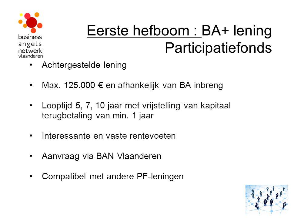Eerste hefboom : BA+ lening Participatiefonds Achtergestelde lening Max. 125.000 € en afhankelijk van BA-inbreng Looptijd 5, 7, 10 jaar met vrijstelli