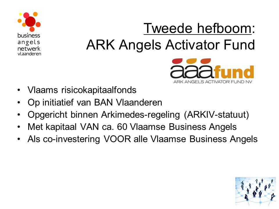 Tweede hefboom: ARK Angels Activator Fund Vlaams risicokapitaalfonds Op initiatief van BAN Vlaanderen Opgericht binnen Arkimedes-regeling (ARKIV-statu