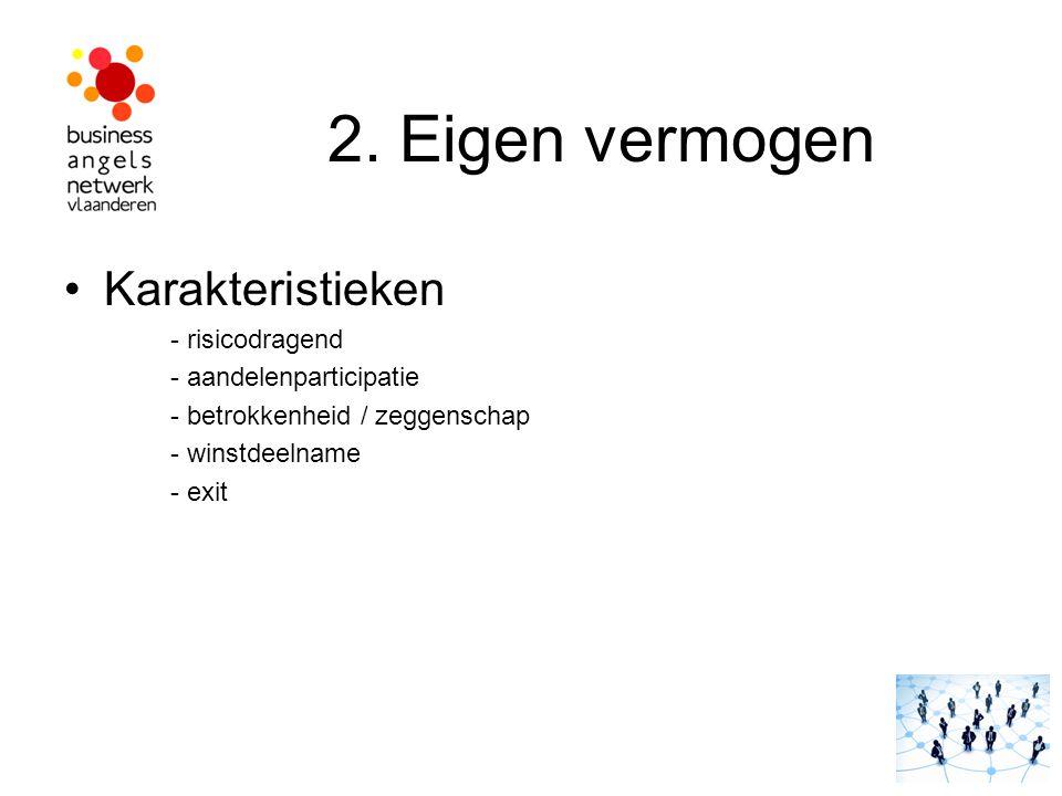 Business Angels Netwerk BAN Vlaanderen vzw
